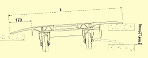 small bridge plate